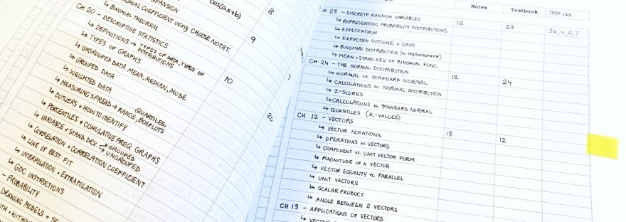 organization || International Baccalaureate (IB) High School