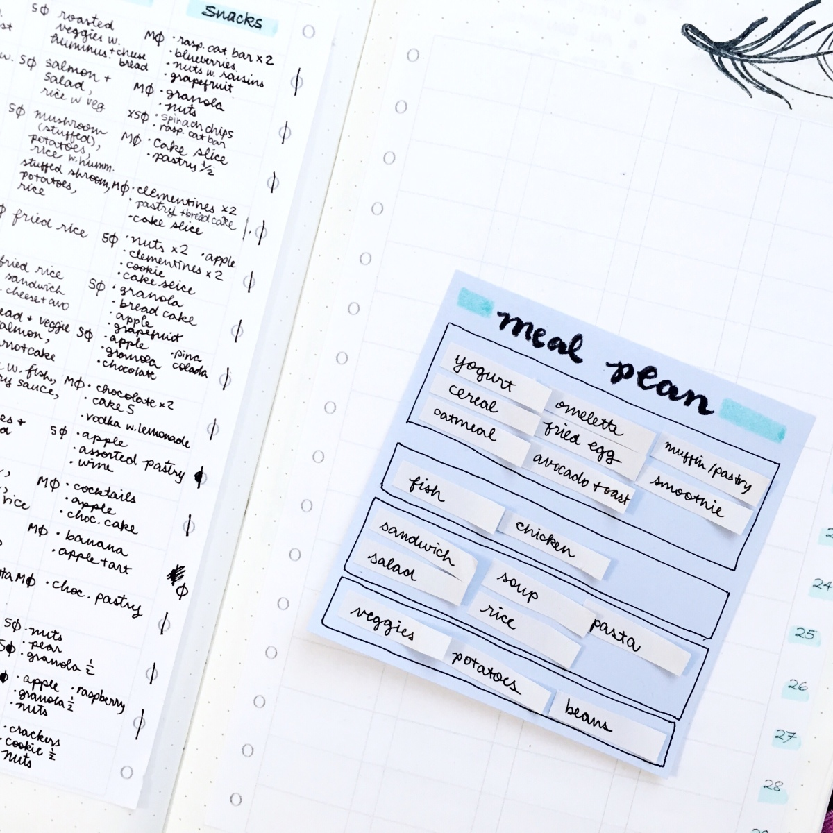 lifestyle || Healthy + Mindful eating | Plan AND Track your meals in ONE free printable